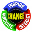 Change - Words on Wheel Diagram — 图库照片 #4440075
