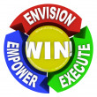Envision Empower Execute - Win — Stock Photo