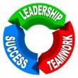 Leadership Teamwork Success - Circular Arrows — Stock Photo