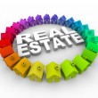 Real Estate - Words Surrounded by Houses — Stock Photo