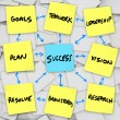 Success in an Organization - Sticky Notes - Stock Photo