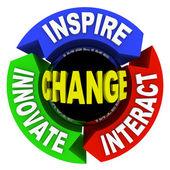 ändra - ord på hjul diagram — Stockfoto