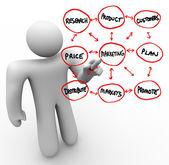 Osoba pobírající marketingové slov na skleněné desce — Stock fotografie