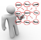 Persoon marketing woorden puttend uit glas bestuur — Stockfoto