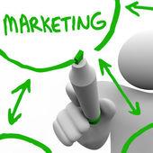 Drawing Marketing Flowchart on Board — Stock Photo