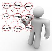 Persoon succes woorden puttend uit glas bestuur — Stockfoto