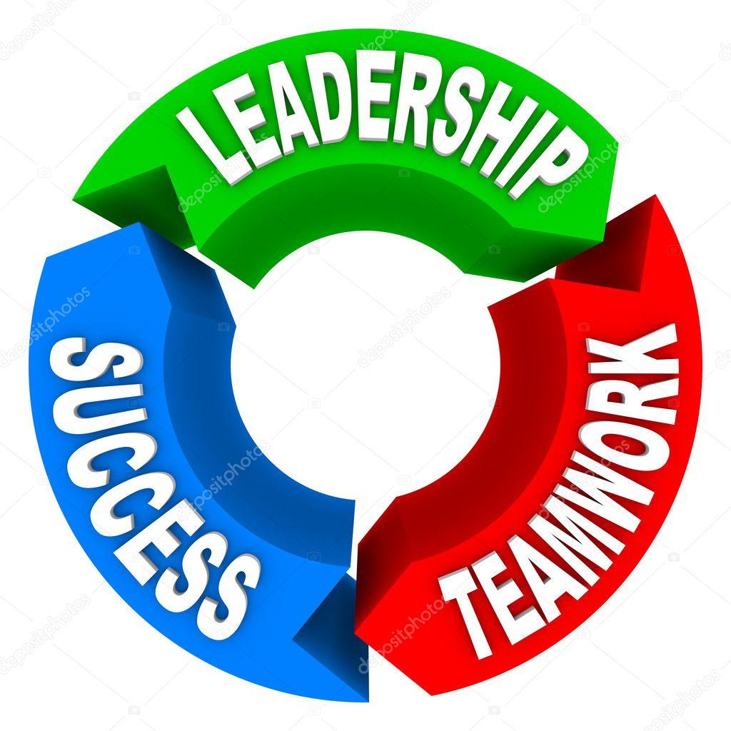 Twords Leadership Teamwork and