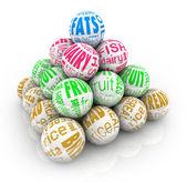 Pirámide de alimentos - palabras del grupo de nutrición en bolas — Foto de Stock