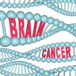 Brain Cancer Words in DNA Strand - Stock Photo