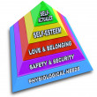 Hierarchy of Needs Pyramid - Maslow's Theory Illustrated - Stock Photo