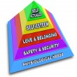 Hierarchy of Needs Pyramid - Maslow's Theory Illustrated — Stock Photo #5323810