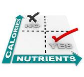 Matriz de nutrição vs calorias - dieta dos melhores alimentos — Foto Stock
