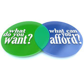 What Do You Want vs Can You Afford Venn Diagram — Stok fotoğraf