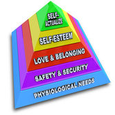 Hierarchy of Needs Pyramid - Maslow's Theory Illustrated — Stock Photo