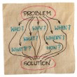 Brainstorming for problem solution - Zdjęcie stockowe
