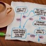 jsi šťastná - doodle — Stock fotografie