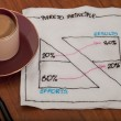 Pareto eighty twenty principle on napkin — Stock Photo