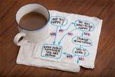 Are you happy - napkin doodle — Stock Photo