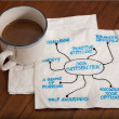 Job satisfaction napkin doodle - Stock fotografie