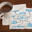 Job satisfaction napkin doodle - Stock Photo