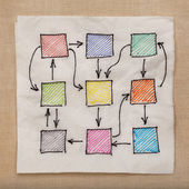 Abstract flowchart or network — Stock Photo
