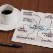 图库照片: Project management concept - napkin doodle