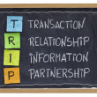 Stock Photo: Business relationship and partnership concept