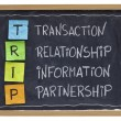 Business relationship and partnership concept — Stock Photo