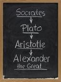 Socrates, Plato, Aristotle on blackboard — Stock Photo