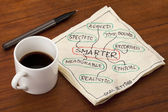Smarter goal setting — Stock Photo