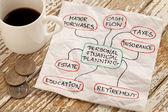 Persoonlijke financiële palnning — Stockfoto