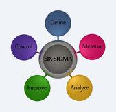 Six Sigma — Stock Photo