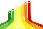 3d energy rating graph, on white background — Stock Photo