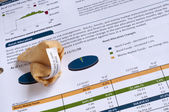 Financial Statement with Fortune Cookie — Stock Photo