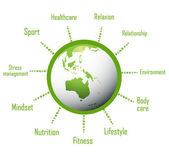 Health rules around eco plant earth vector — Stock Vector