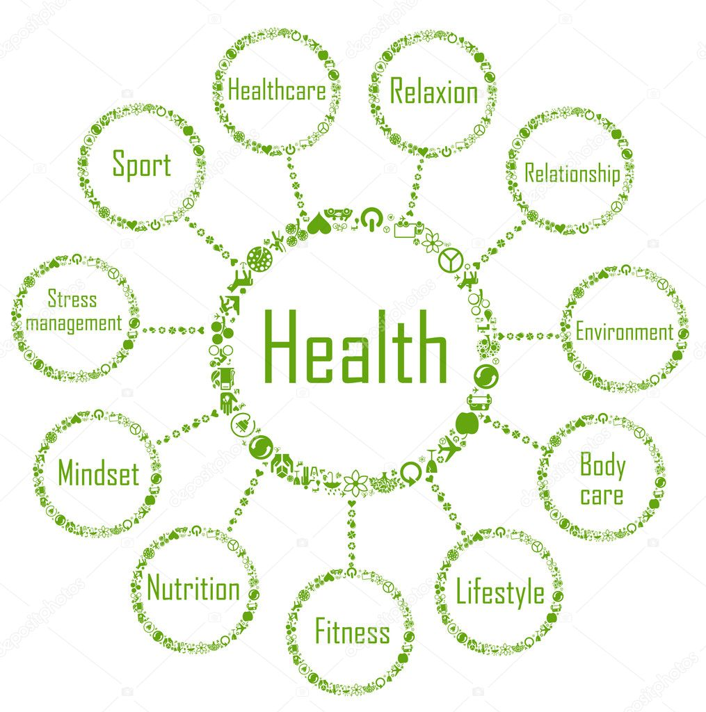Health network diagram concept made with ecology icons for poster  Stock Vector #4339257