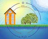 Recyclage eco fond — Vecteur