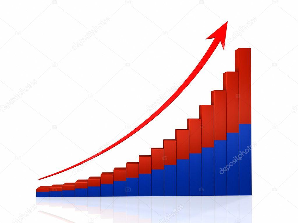 график вверх:
