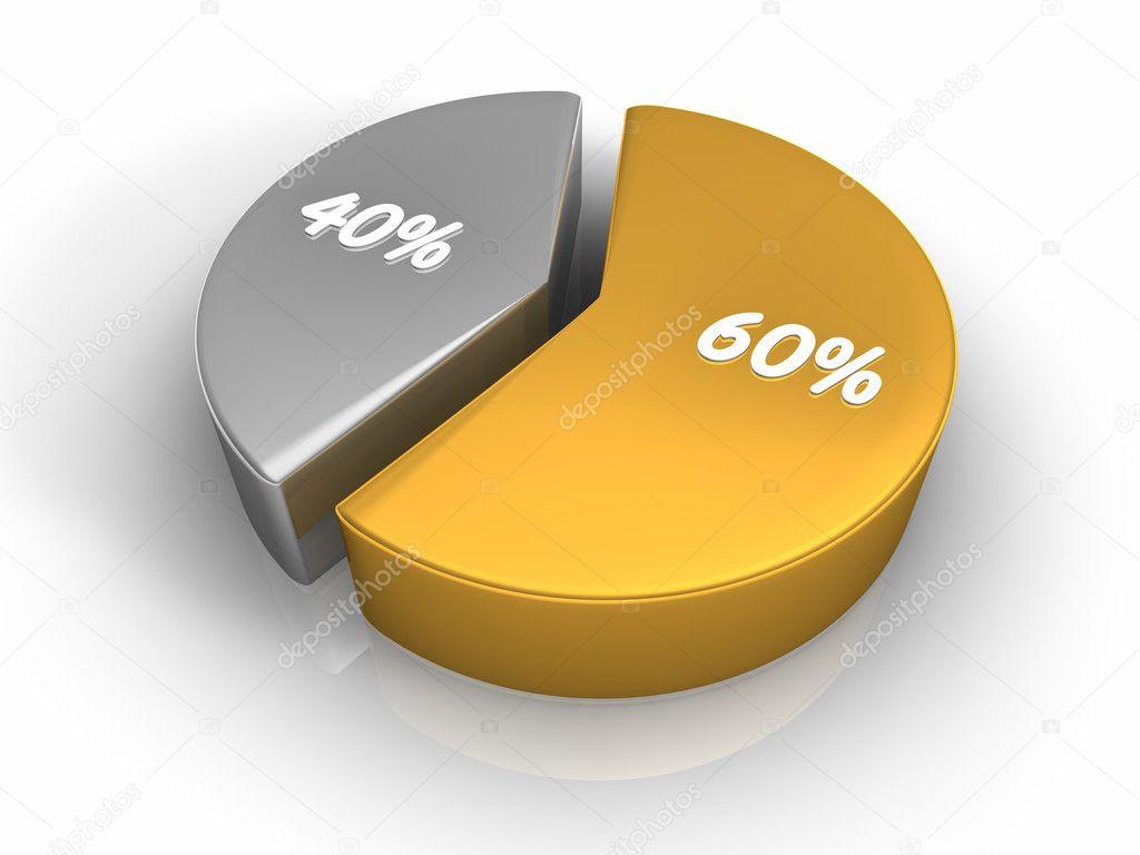 Cirkeldiagram 60 40 procent — Stockfoto © threeart #4660245