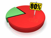 Pie Chart 80 Percent — Stock Photo