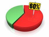 Pie Chart 60 Percent — Stock Photo