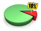 Gráfico de pizza 10 por cento — Fotografia Stock