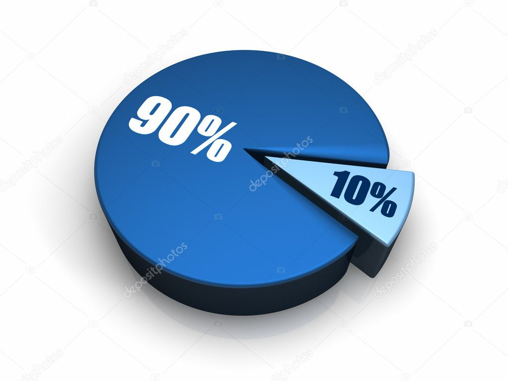 Blue pie chart with ten and ninety percent, 3d render  Stock Photo #4677724