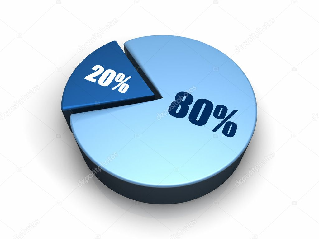 Blue pie chart with eighty and twenty percent, 3d render — Stock Photo #4677808