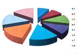 Arbitrary chart — Stock Photo