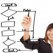 Businesswomdrawing work flow diagram — Stock Photo #4396289