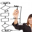 Businesswoman drawing a work flow diagram — Stock Photo