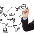 Foto Stock: Businessman's hand draw cloud computing diagram