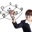 Business woman drawing social network Relationship diagram — Foto de Stock