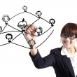 Business woman drawing social network Relationship diagram — Stock Photo